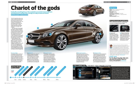 Mercedes CLS 250 CDI First Test